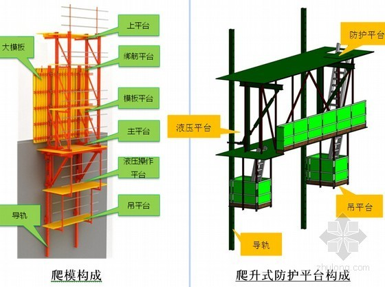 [QC成果]超高层建筑核心筒后施结构防护平台研制成果(创新型QC)