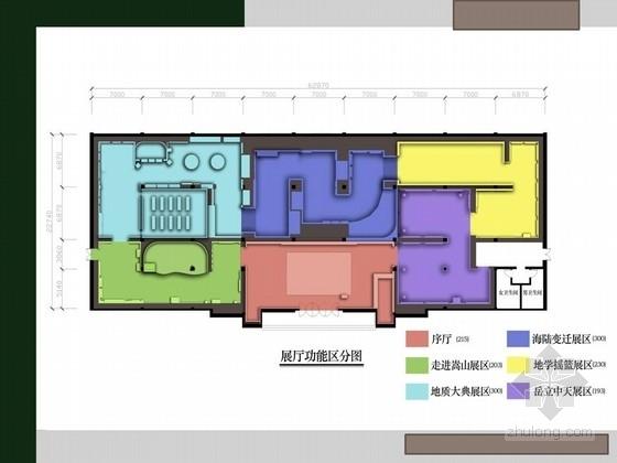[河南]地质博物馆展厅设计汇报方案