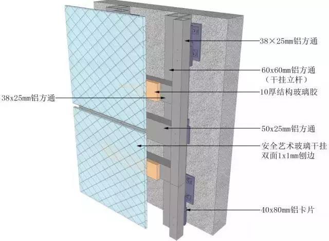 地面、吊顶、墙面工程三维节点做法施工工艺详解_45