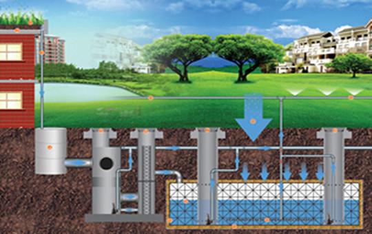 雨水回收利用专题 2018年雨水回收利用资料免费下载