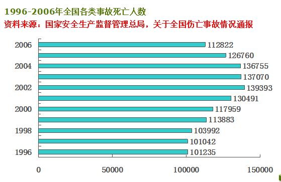 【成兰铁路】铁路建设项目安全管理(共95页)_5
