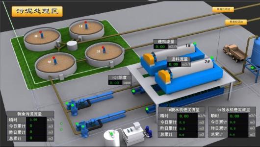 [山西]阳煤集团平定乙二醇污水处理系统施工组织设计(水池)