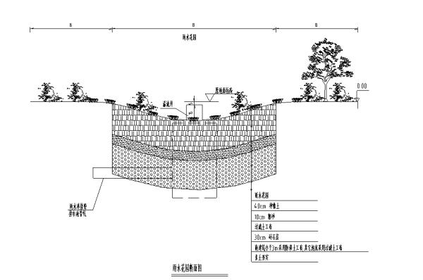 [合集]海绵城市办公空间景观设计施工图(3套)-雨水花园设计图