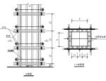 住宅楼群及地下车库工程模板施工方案