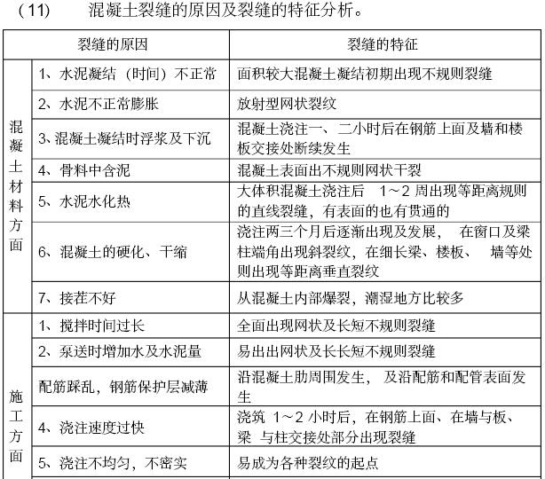 房屋建筑工程监理细则(269页,图文丰富)_2