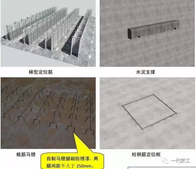 中建八局施工质量标准化图册(土建、安装、样板),超级实用!_4