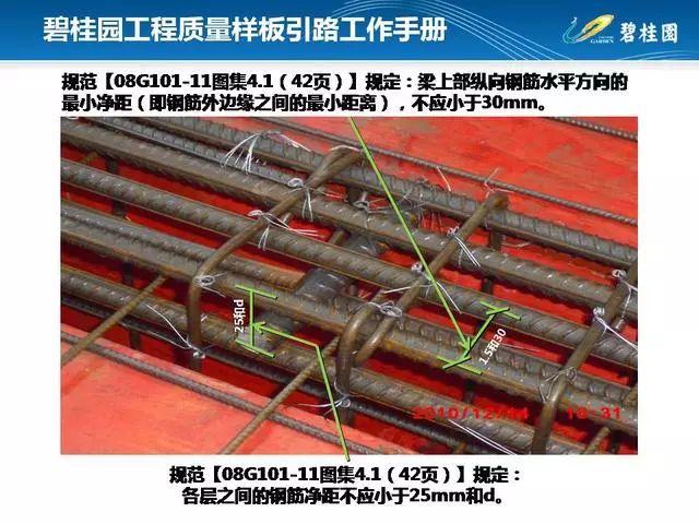 碧桂园工程质量样板引路工作手册,附件可下载!_17