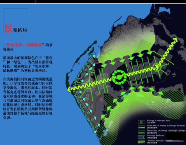 安哥拉罗安达知名地产规划设计方案-景观格局