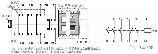 电磁式接触器结构、符号与工作原理电工之家