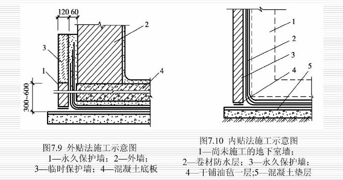 最全的建筑工程施工工艺PPT讲义(包含土方、基础、砌体、钢筋混凝土、钢结构、防水、装饰等工程)_8