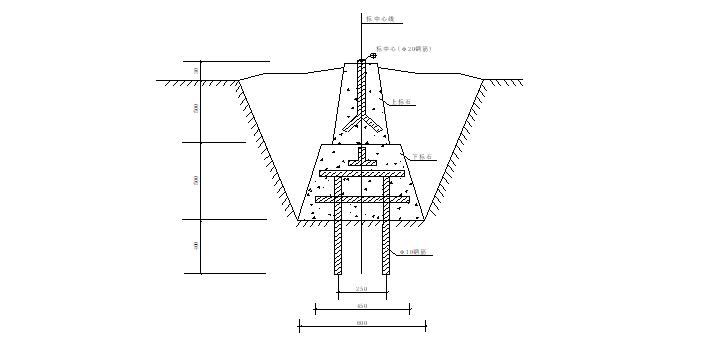 5m以下基坑支护与土方开挖施工方案(范本)
