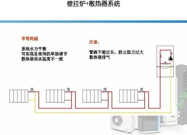 72页|空气源热泵地热系统组成及应用_58