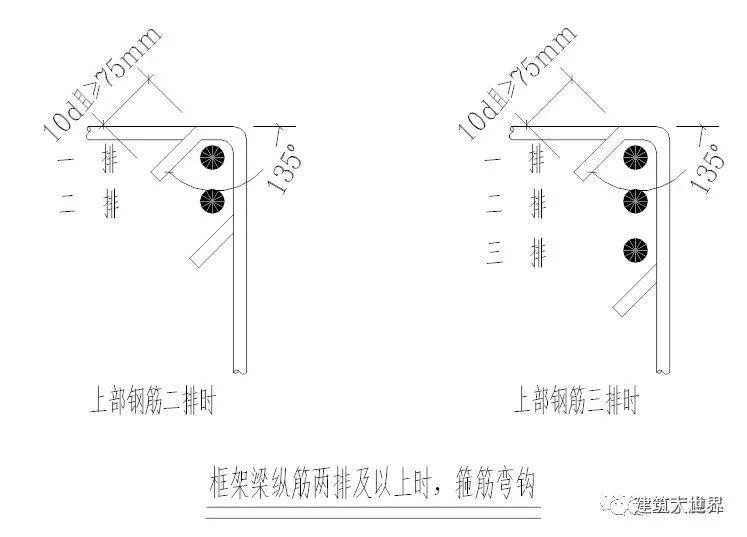 建筑基础及主体结构钢筋制作与安装技术交底实例