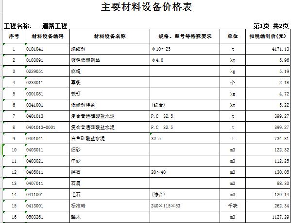【广东】2018新建道路及配套工程预算书(全套图纸)_9