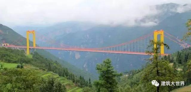 用火箭架桥!云南200层楼高的世界第一高桥!震惊世界!_57