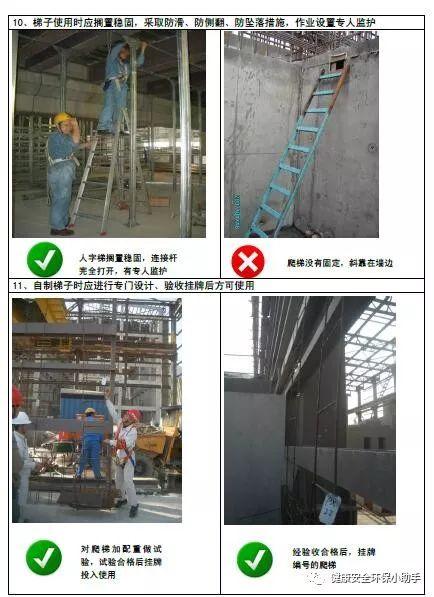 一整套工程现场安全标准图册:我给满分!_40