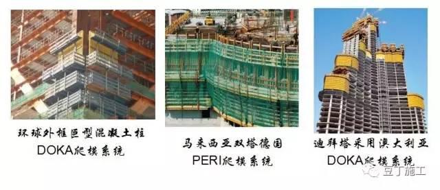 几乎是目前最新最全的超高层施工技术总结_26