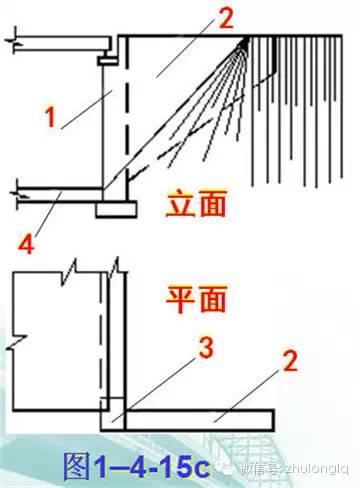 梁桥、拱桥桥台构造类型及其构造特点_10