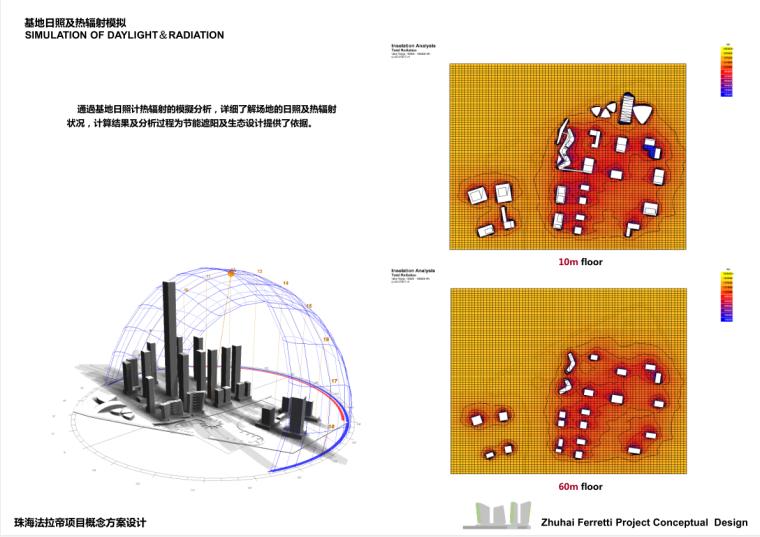高层风帆造型城市综合体建筑BIM方案_3