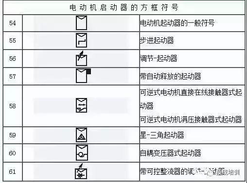 这份电气工程图形符号大全赶快收藏~_14