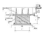 弹塑性结构地震反应分析(PPT,108页)