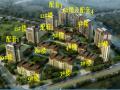 [北京]建筑集团标杆住宅工程策划汇报PPT(50页)