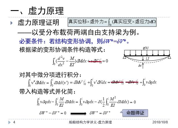 船舶结构力学-虚力原理的应用
