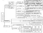 工程技术标和商务标资料免费下载
