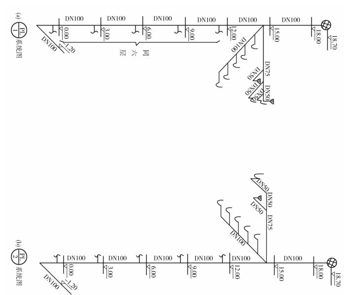 某建筑物卫生间及盥洗间给排水工程综合实例讲解(全国定额)