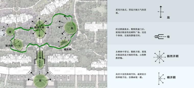[福建]建发龙郡景观概念方案设计文本(新中式)B-2视线分析