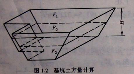 土方、钢筋、砼计算例题(word,11页)