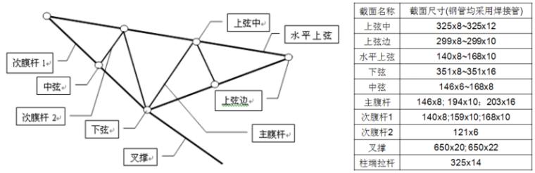 沈阳桃仙国际机场T3航站楼结构设计介绍_4