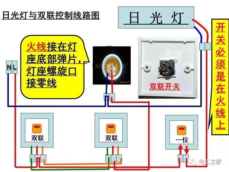 全彩图深度详解照明电路和家用线路_63