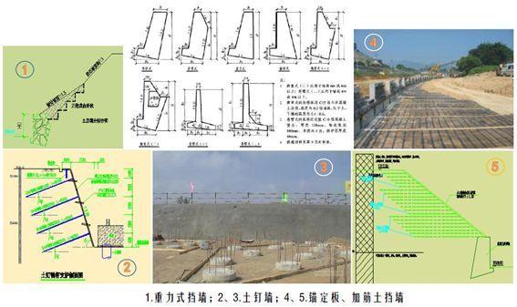 山地建筑、边坡与基坑支护的处理经验分享(上)_19