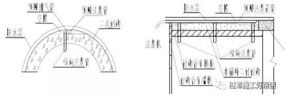 隧道衬砌施工技术全集_20
