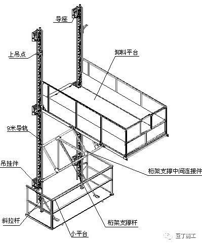一种新型全钢式升降脚手架,在这里施工就像在室内施工一样_53