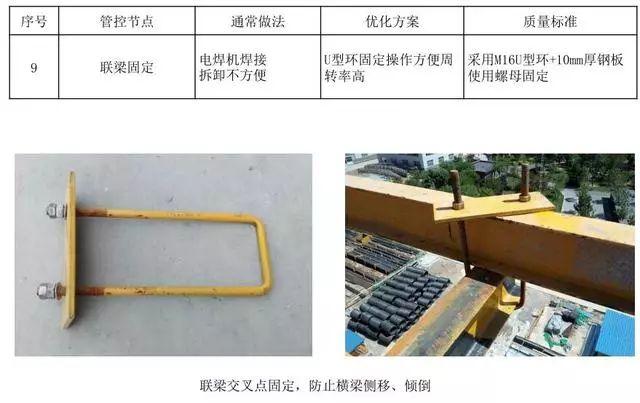 悬挑脚手架搭设施工工艺标准,样板审核制实施案例!_20
