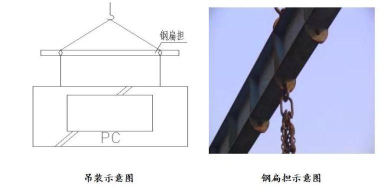 超详细!装配式结构专项施工方案_22
