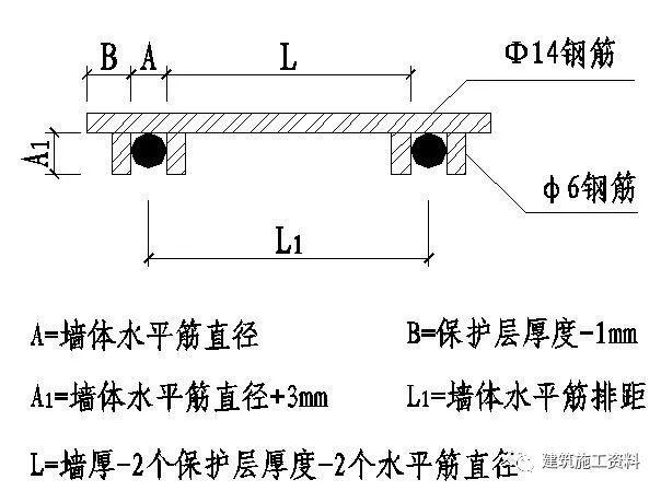 水平、竖向钢筋定位柱箍,定位卡具_8