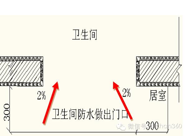 建筑工程强制性做法大全(含五大分项31种强制性做法)_42