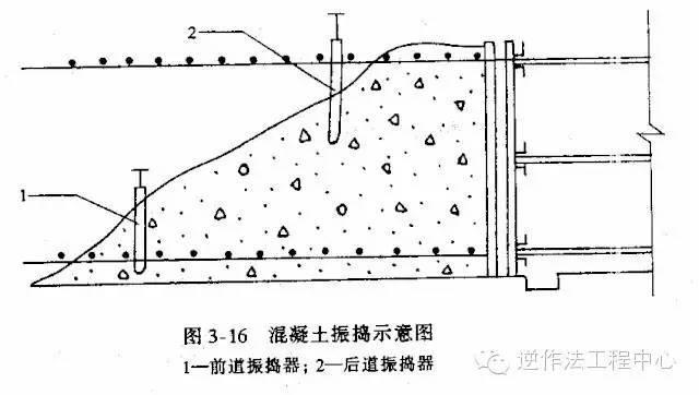 大体积混凝土施工规范要点_13
