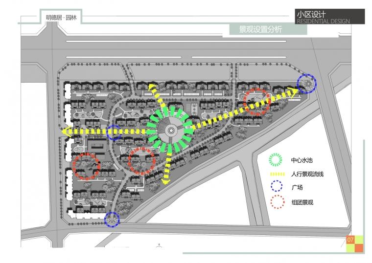 小区规划设计_9
