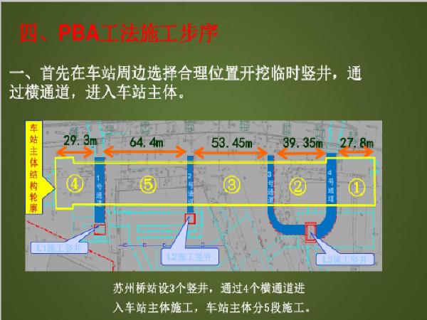 地铁车站PBA法施工