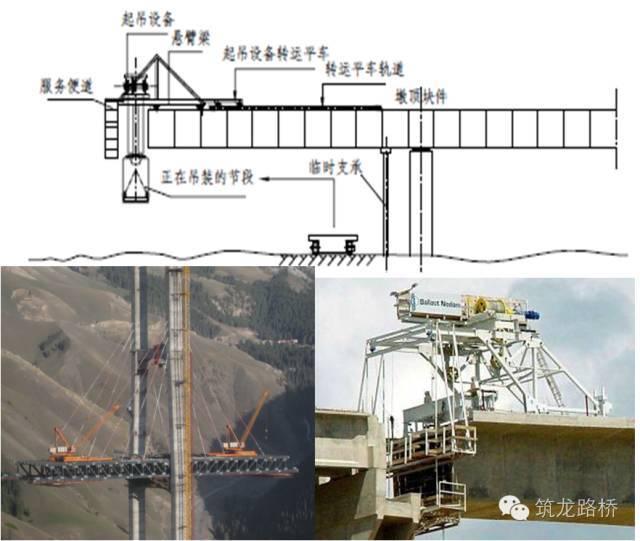 装配式桥梁施工技术_43