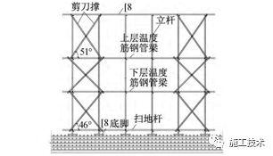 这个工程创11项世界第一&中国之最,工程大解密!!_20