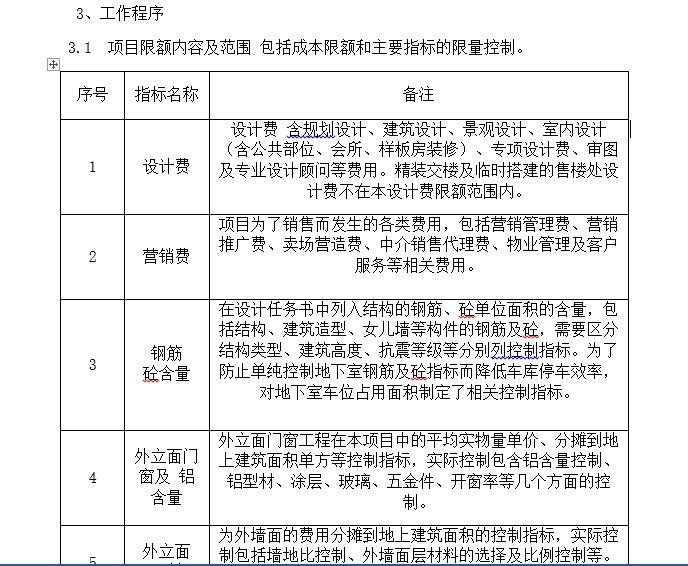万科集团全套项目限额管理标准word版_3