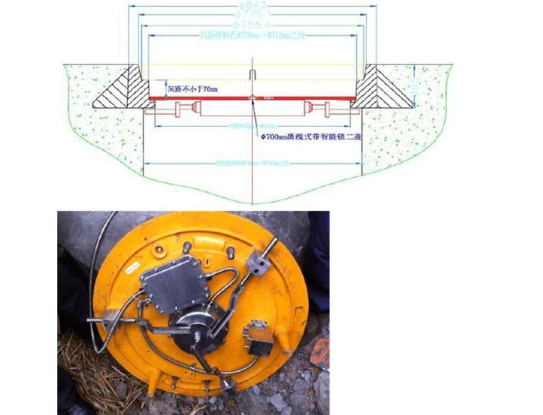 [北京]文化旅游区地下综合管廊投标施工组织设计(技术标)
