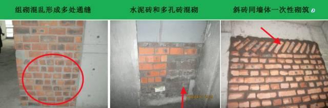 砌体工程常见质量缺陷浅析和防治措施