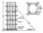 西安万科框架剪力墙住宅及地下车库施工组织设计(共169页)