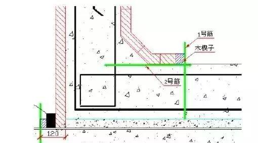 地下管廊廊体建造支模施工的新材料、新设备、新技术和新标准!_4